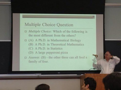 multiple-choice